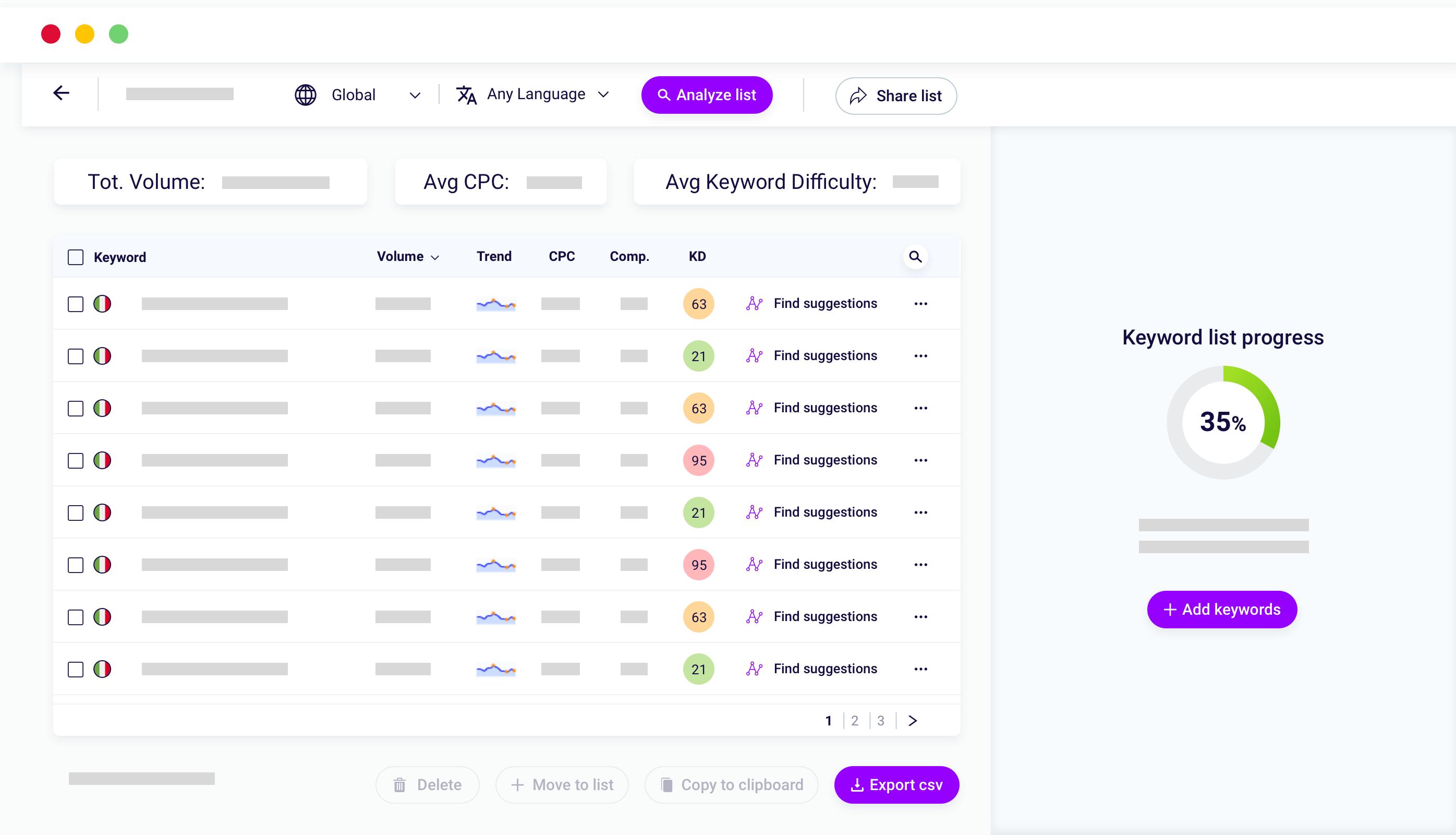 Keyword List Manager